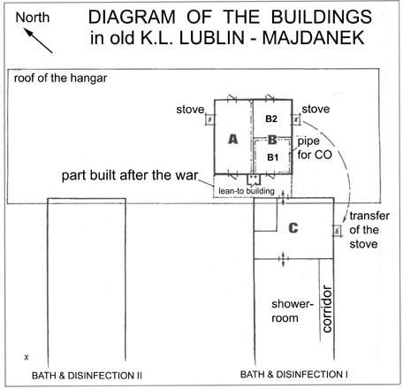 K.L. Majdanek Plan